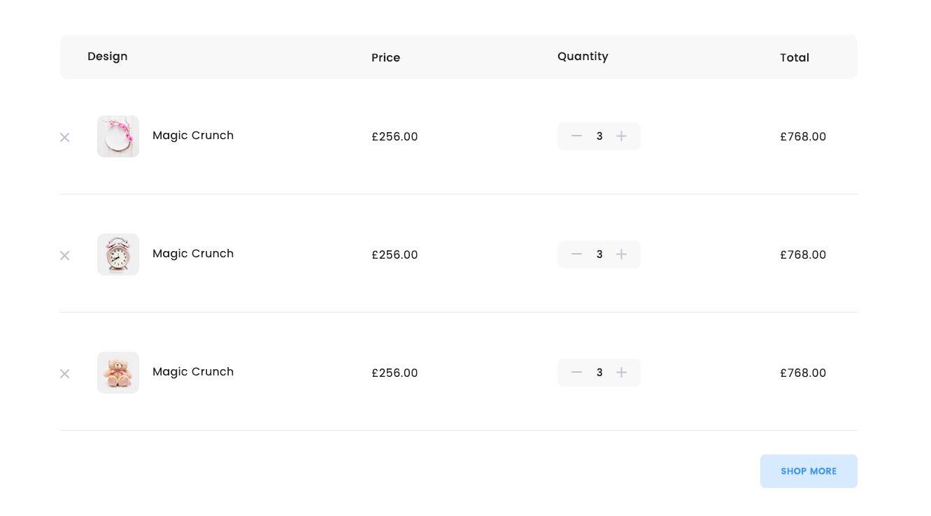 Chức năng trên website bán hàng